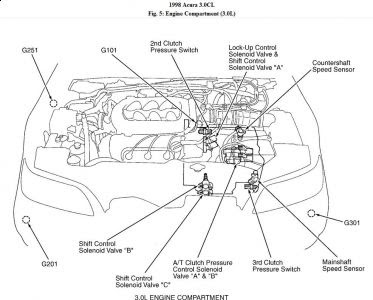 acura 1 6 el radio wiring diagram hp photosmart printer