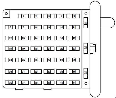 1997-2008 Ford E150, E250, E350, E450 Fuse Box Diagram ...
