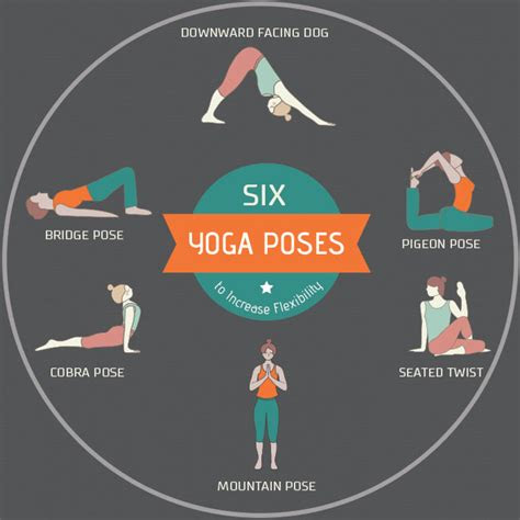 yoga poses  increase flexibility visually