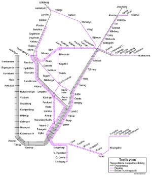Skånetrafikens framtidsplan