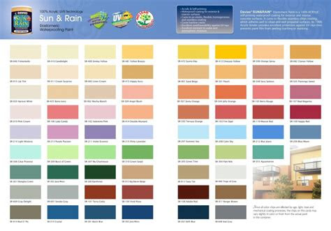 davies paints sun rain color chart facebook