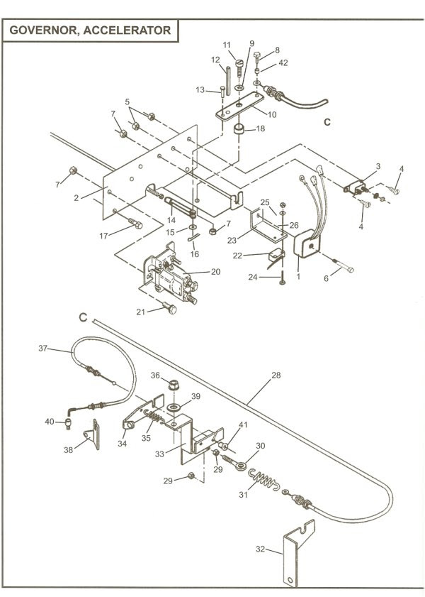 Diagram 1984 Columbia Golf Cart Wiring Diagram Full Version Hd Quality Wiring Diagram Diagrammaskek Gisbertovalori It