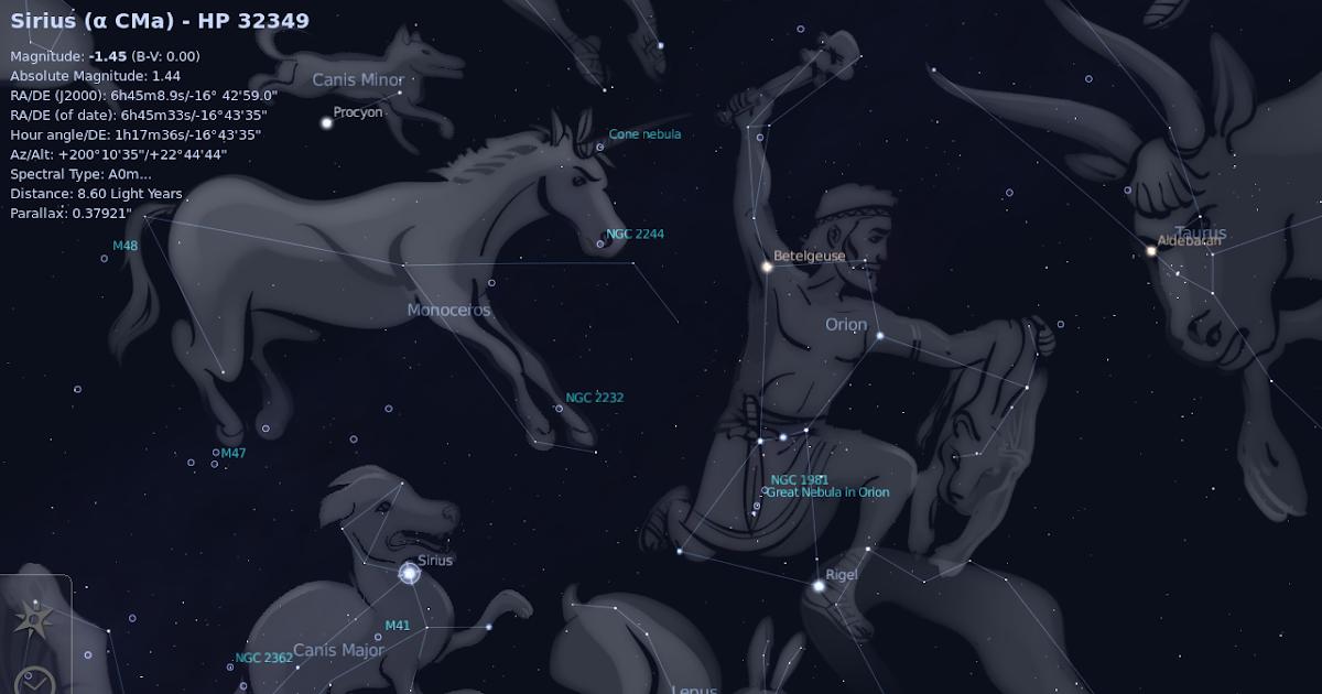 Star-gazing?