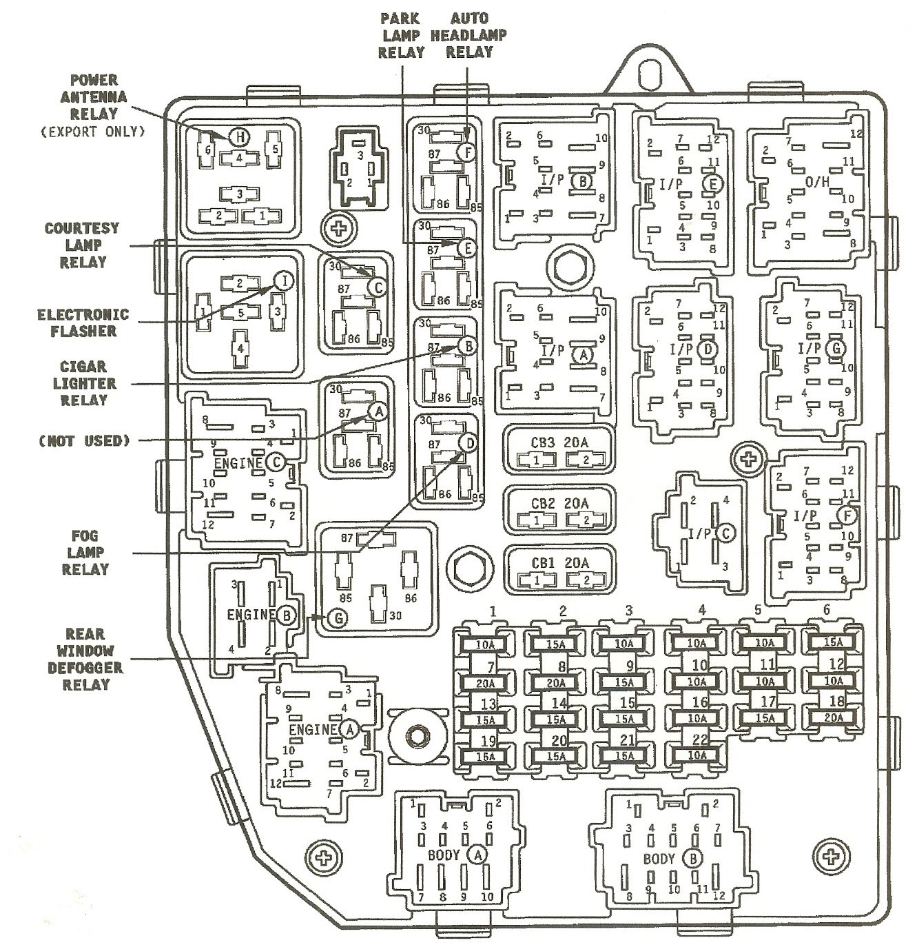 2003 Jeep Grand Cherokee Fuse Panel Diagram Fuse Box 95 Jeep Cherokee Bege Wiring Diagram