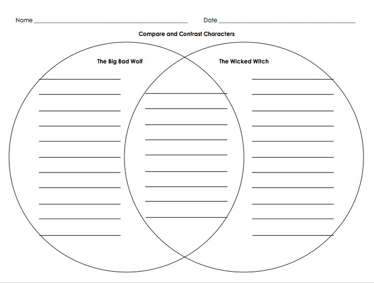 1000+ images about Graphic Organizers on Pinterest | Graphics ...
