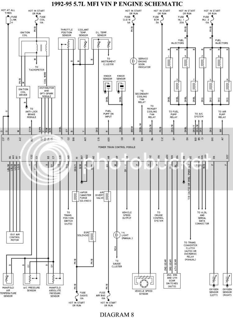 1992 Corvette Sensor Diagram Wiring Schematic Wiring Diagram Grab Grab Lastanzadeltempo It