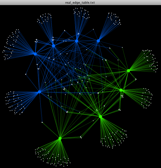 ../_images/cytoscape_colored_edges.png
