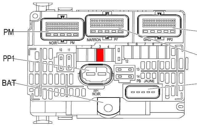 Citroen Xsara Fuse Box Diagram Free - Wiring Diagram | Citroen Xsara Picasso Fuse Diagram |  | Wiring Diagram