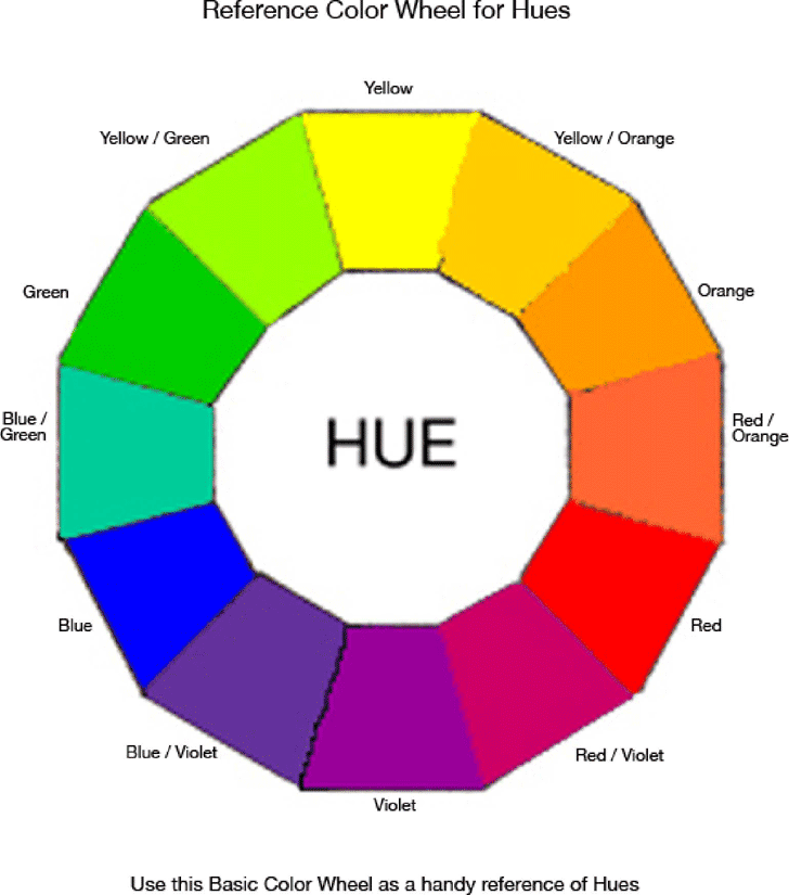 Color Wheel Chart Gallery Of Chart 2019