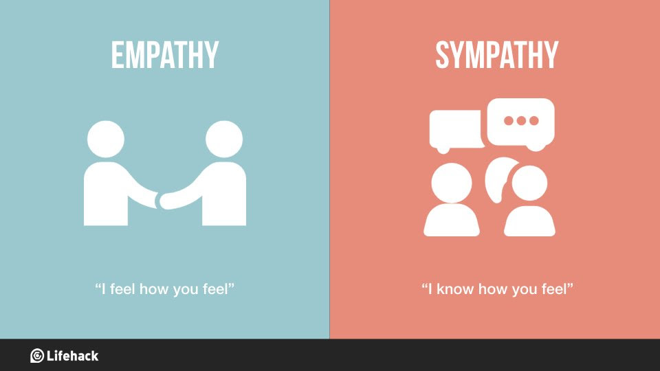7 Intricate Differences Between Empathy And Sympathy - Make