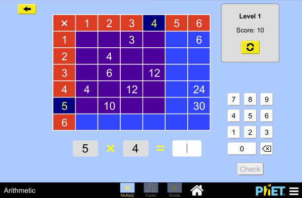 aritmética de pantalla