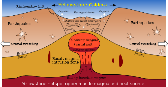 File:Yellowstone Caldera.svg