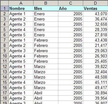 Manejo de peque as bases de datos en excel con tablas din micas pivot tables jld excel en - Tablas de planchar pequenas ...