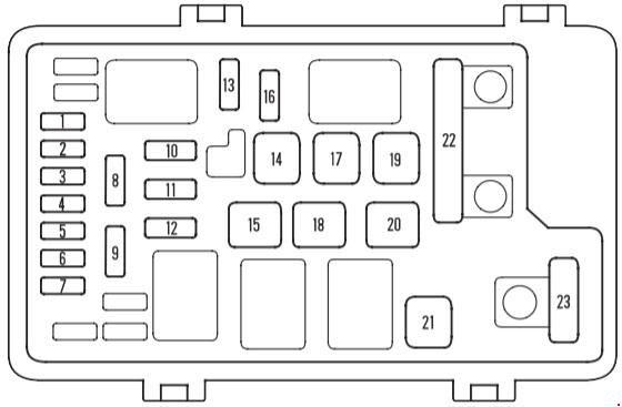 Honda Odyssey Fuse Box | Honda Odyssey Fuse Diagram |  | Fuse Wiring