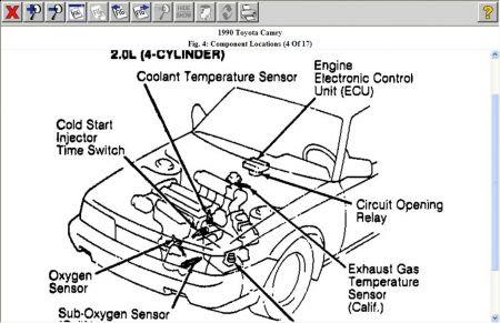[ZHKZ_3066]  Toyota Camry Ecu Location | 1990 Toyota Camry Engine Diagram |  | Toyota Camry - blogger