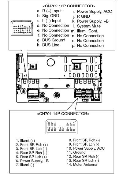2011 Wrx Radio Wiring Diagram - Wiring Diagram