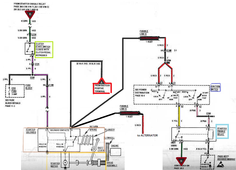 1989 Nissan 240sx Wiring Diagram Wiring Diagram Enter Enter Lechicchedimammavale It