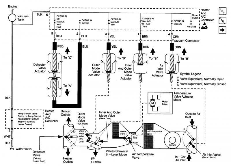 Diagram Wiring Diagram For 1999 Chevy Express Van Full Version Hd Quality Express Van Diagramkelsih Fitetsicilia It