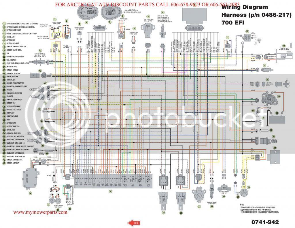 Diagram Ski Doo 700 Wiring Diagram Full Version Hd Quality Wiring Diagram Wewiring2b Lacasa Ilfilm It