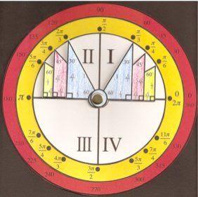 1000+ ideas about Unit Circle Radians on Pinterest   Trigonometry ...