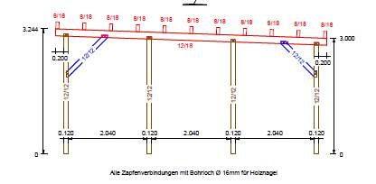 Dachentw sserung sparren carport berechnen for Balken statik berechnen