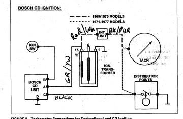 Tachometer wiring sunpro Sunpro Amp