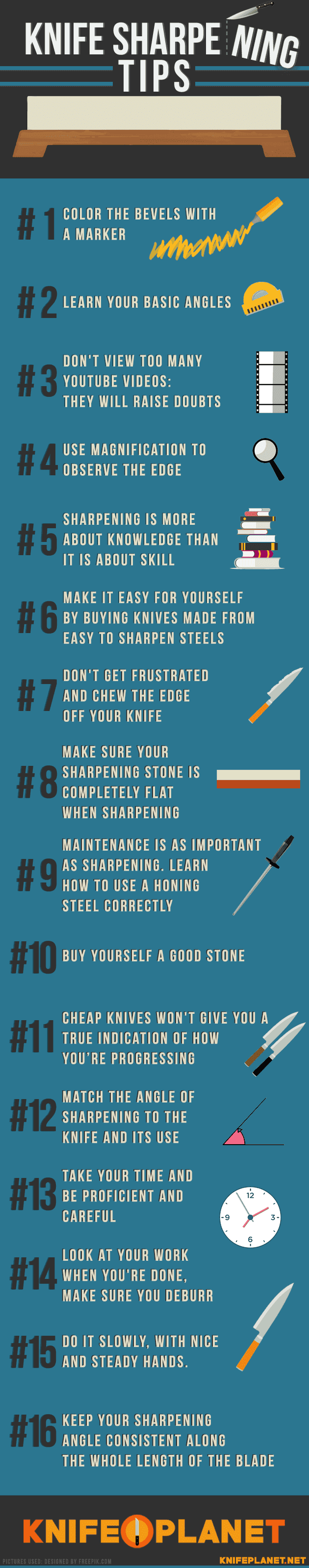 Knife sharpening for beginners
