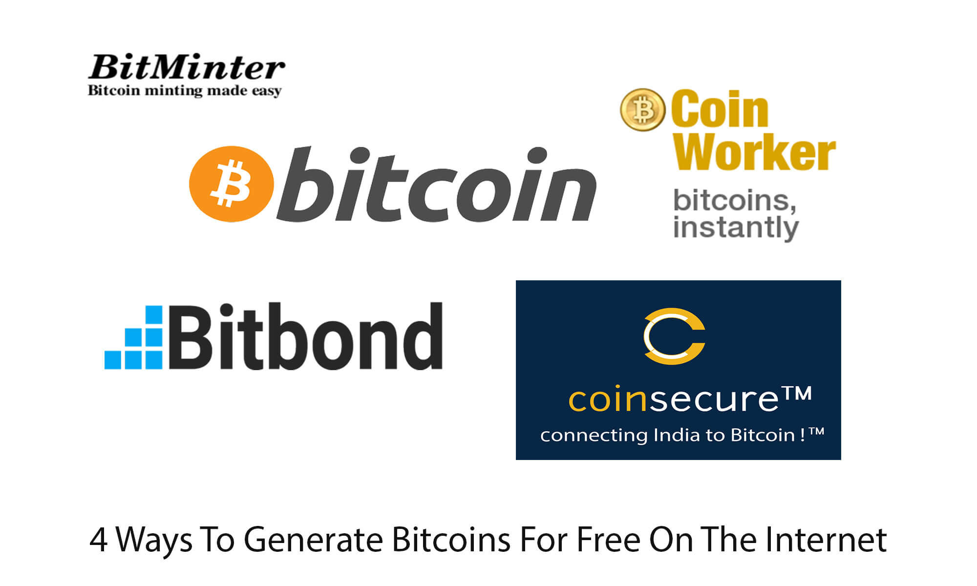 How To Get Bitcoins In India For Free -