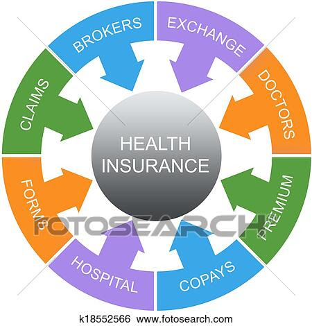 Stock Images of Health Insurance Word Circles Concept ...