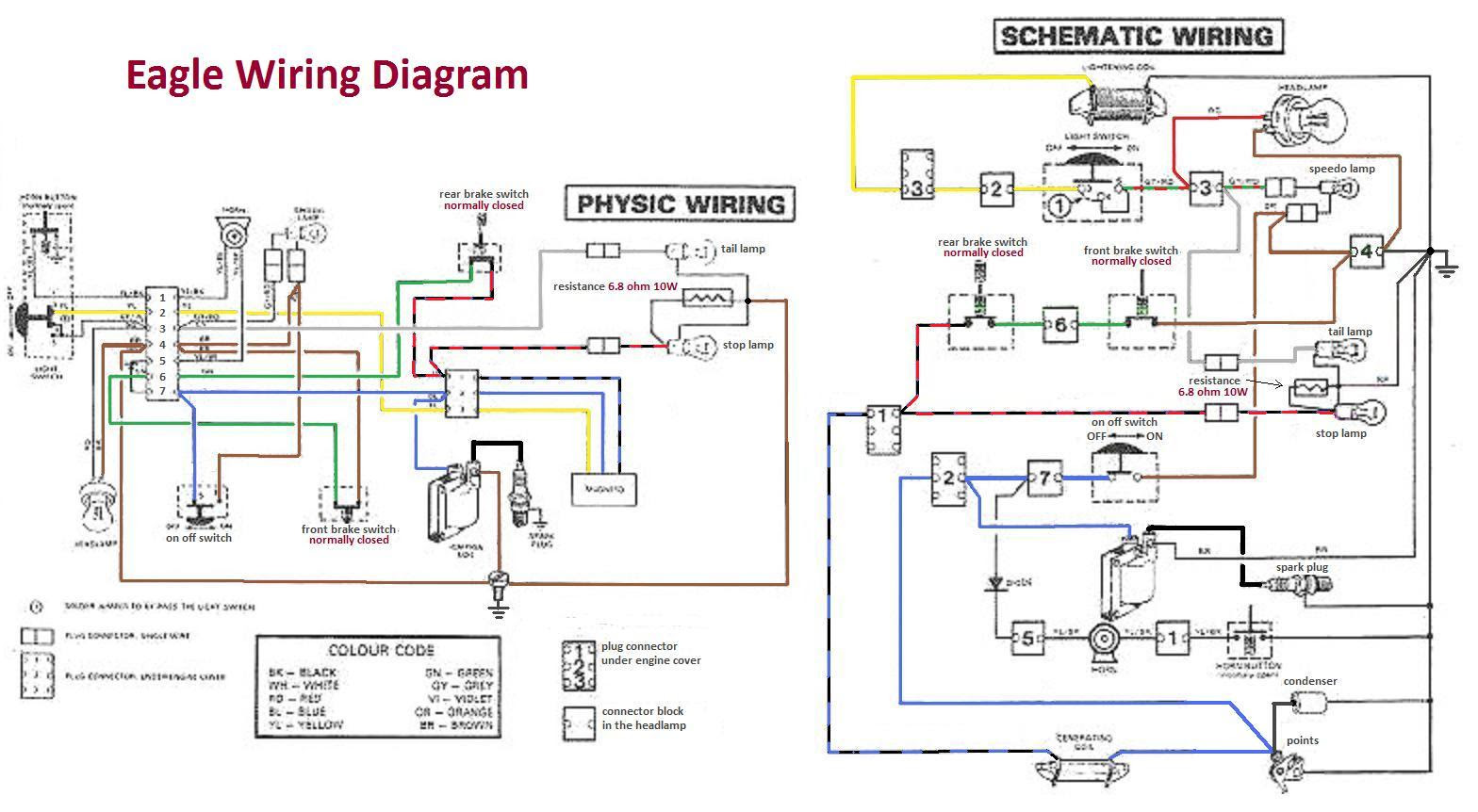 Diagram Cushman Eagle Wiring Diagram Full Version Hd Quality Wiring Diagram Diagramsluis Radioueb It