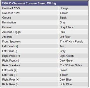1995 dodge ram stereo wiring schematic image 10