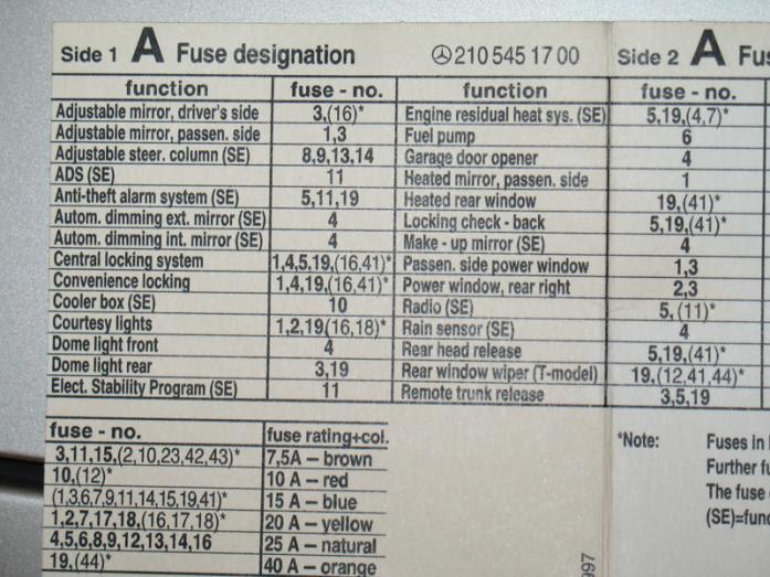 2006 Mercedes C230 Fuse Panel Diagram Wiring Diagram Report A Report A Maceratadoc It