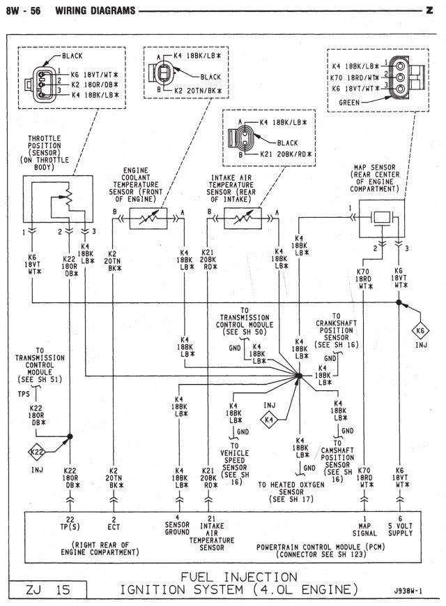 Wiring Diagram Jeep Grand Cherokee Zj - Wiring Diagram