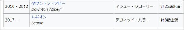 https://ja.wikipedia.org/wiki/%E3%83%80%E3%83%B3%E3%83%BB%E3%82%B9%E3%83%86%E3%82%A3%E3%83%BC%E3%83%B4%E3%83%B3%E3%82%B9