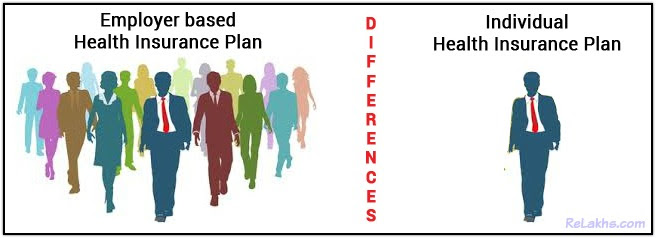 Individual Vs Employer based Health Insurance Plan | Which ...