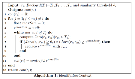 Useful link: using algorithm in latex