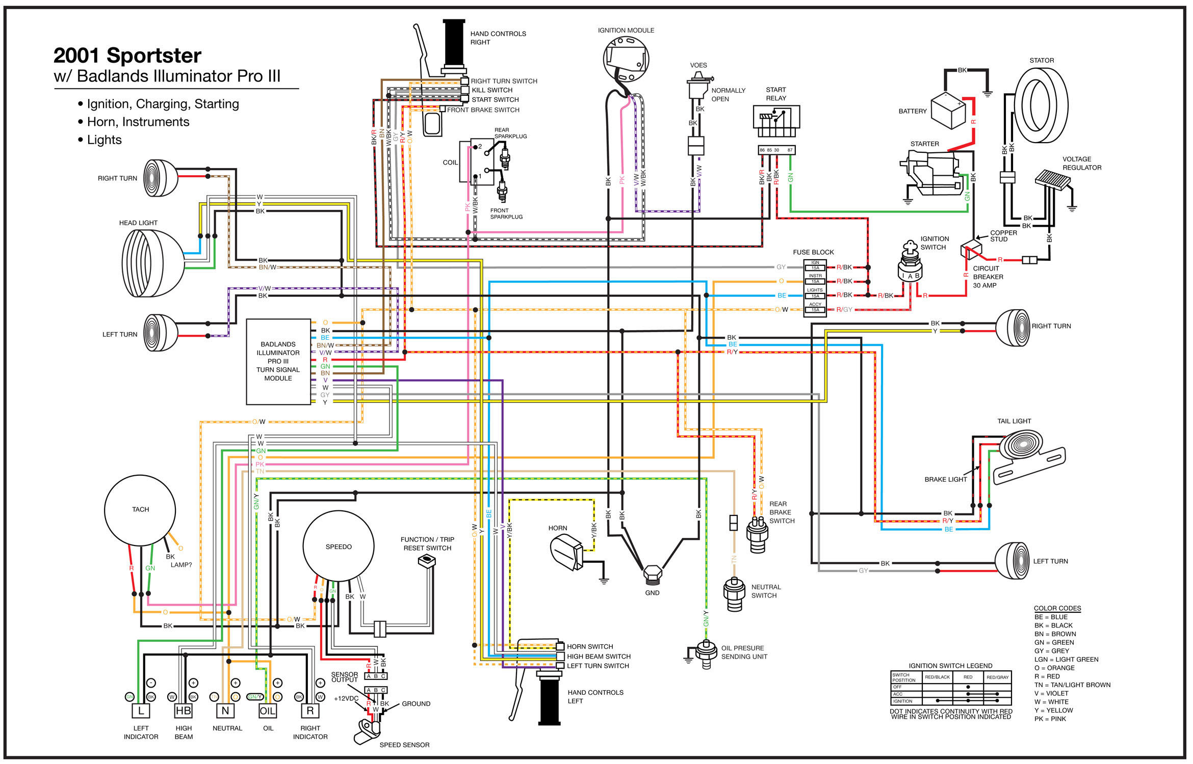 2013 Harley Davidson Wiring Diagram Wiring Diagram Arch Granted Arch Granted Graniantichiumbri It
