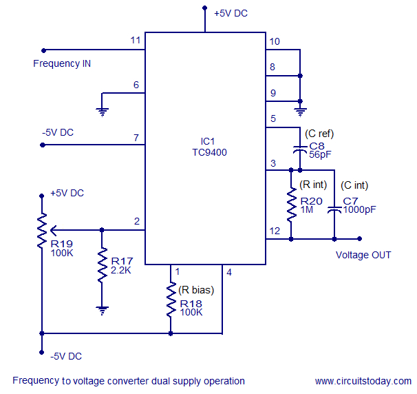 frequency voltage converter dual supply