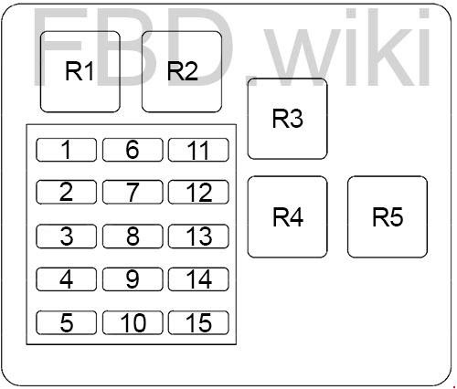 03 06 Chevy Silverado Gmc Sierra Fuse Box Diagram
