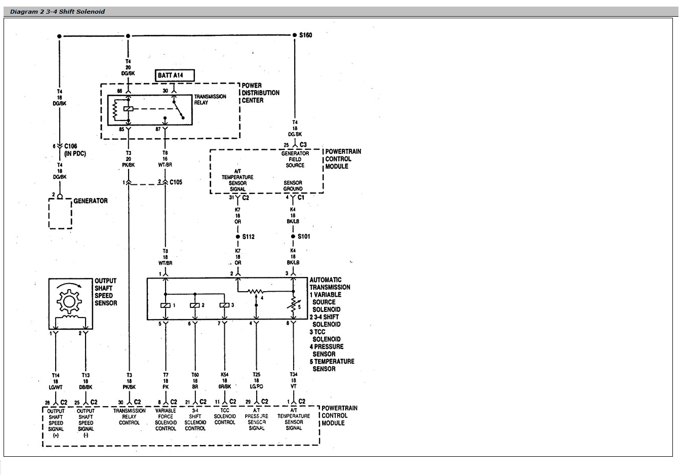 1994 Dodge Dakota Wiring Diagram Light 2006 Xr650l Wiring Diagram On Ai 2000 Ab14 Jeanjaures37 Fr