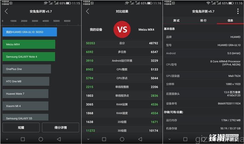 Huawei P8 16
