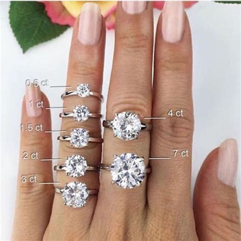The Only Engagement Ring Guide You Will Ever Need: Ring
