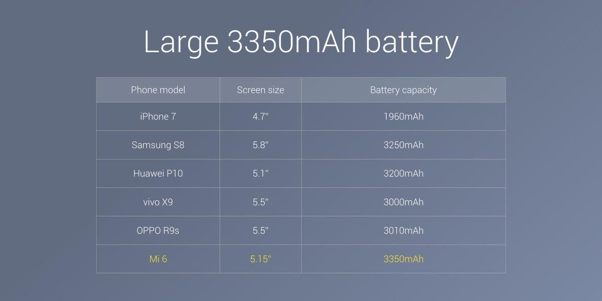 cấu hình Xiaomi Mi 6