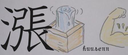 漢字の覚え方 長 風船あられの漢字ブログ