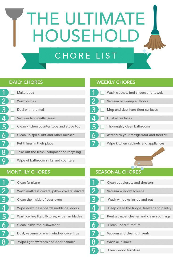 1000+ ideas about Household Chores on Pinterest | Spring cleaning ...