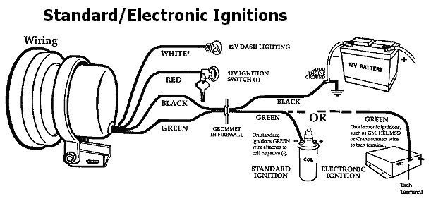 Duraspark 2 tachometer wiring - Ford Truck Enthusiasts Forums
