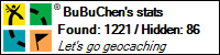 Profile for BuBuChen