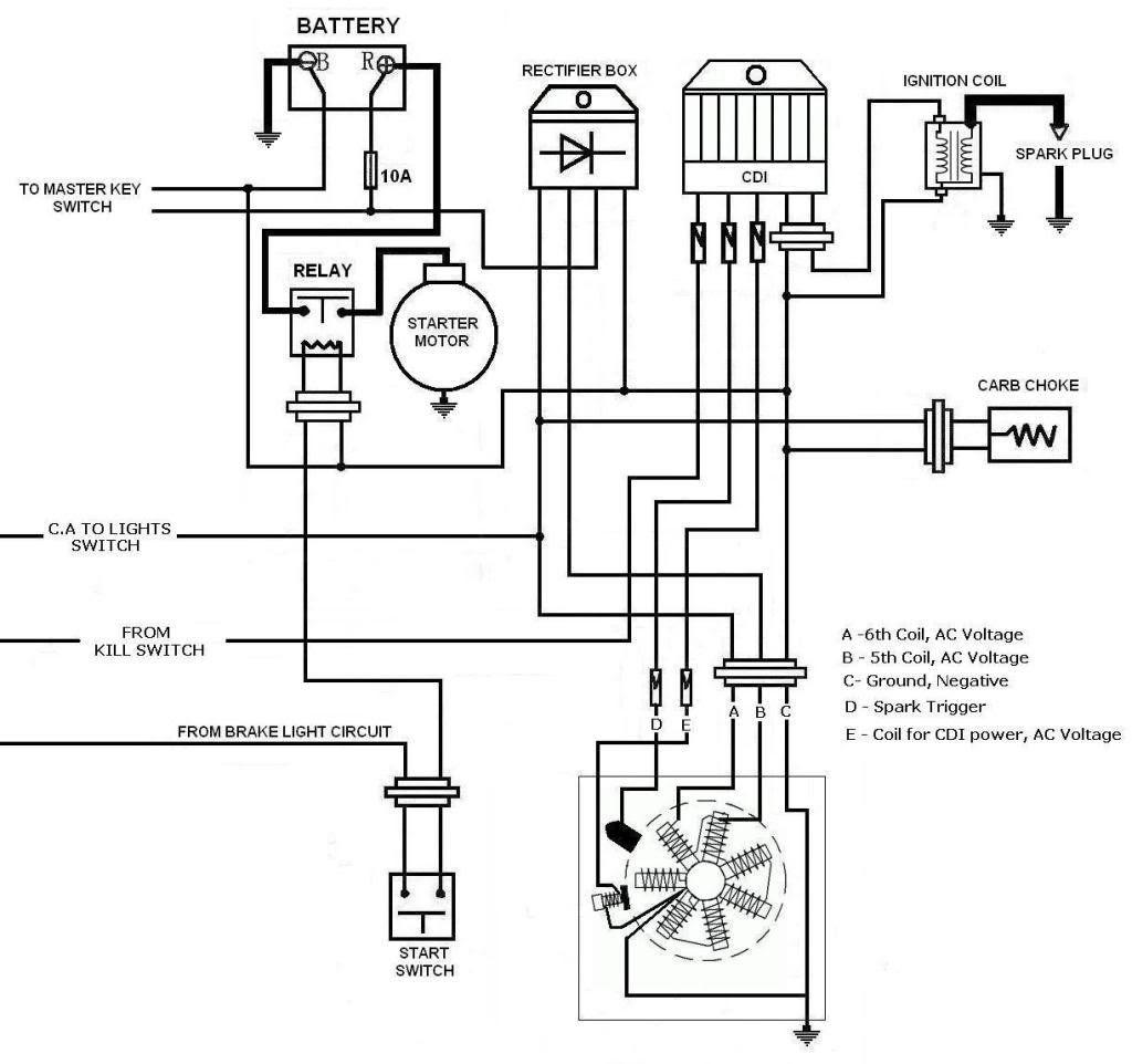 Kazuma 150 Wiring Diagram - Wiring Diagram Liry on cdi installation diagram, 5 pin cdi wire diagram, scooter cdi diagram, suzuki cdi diagram, kill switch diagram, five wire cdi diagram, cdi ignition diagram, cdi tester diagram,