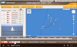 SAP Live Tracking of J/70 sailboats