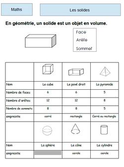 Traces écrites et évaluation sur les solides